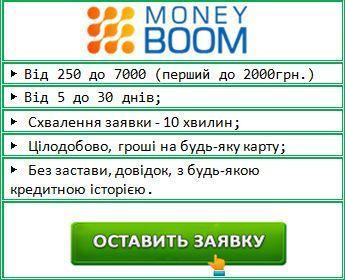 Кредити на карту в Україні