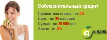 А-Банк Київ: Адреси відділень - взяти кредит готівкою швидко