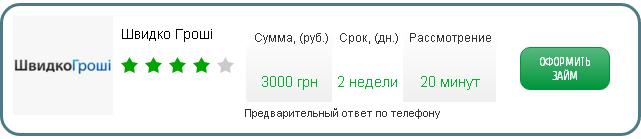 Онлайн заявка на кредит готівкою без довідки