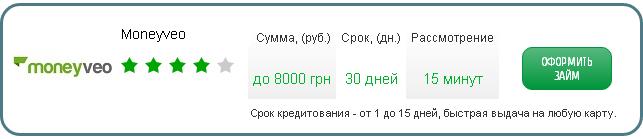 Онлайн заявка на кредит готівкою без довідок і поручителів