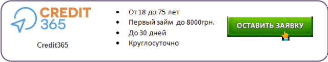 Онлайн заявки на кредити в Україні за 15 хвилин