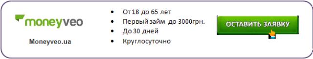 Моментальні позики на карту в Україні