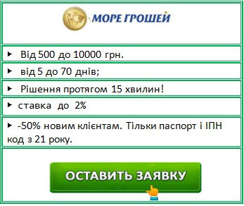 Кредити онлайн на карту в Україні