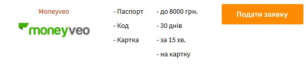 взяти гроші в кредит без довідок в Києві