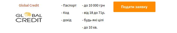 Де взяти позику безробітному без довідки про доходи в Києві